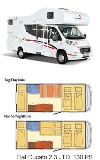 wohnmobilvermietung wohnmobile mieten. Black Bedroom Furniture Sets. Home Design Ideas